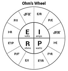 Ohms Wheel